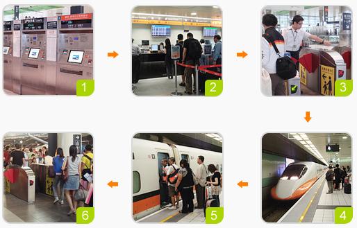 步驟1:置自動購票機購買車票。步驟2:或至櫃台排隊購票。步驟3:持車票刷入閘門。步驟4:至指定月台候車。步驟5:排隊依序上車。步驟6:抵達目的地